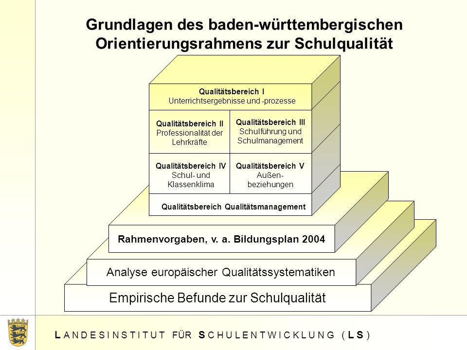 Grundlagen des baden-württembergischen Orientierungsrahmens zur Schulqualität