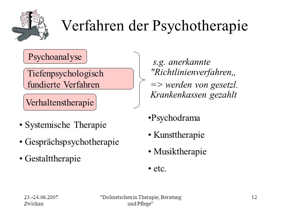 Verfahren der Psychotherapie