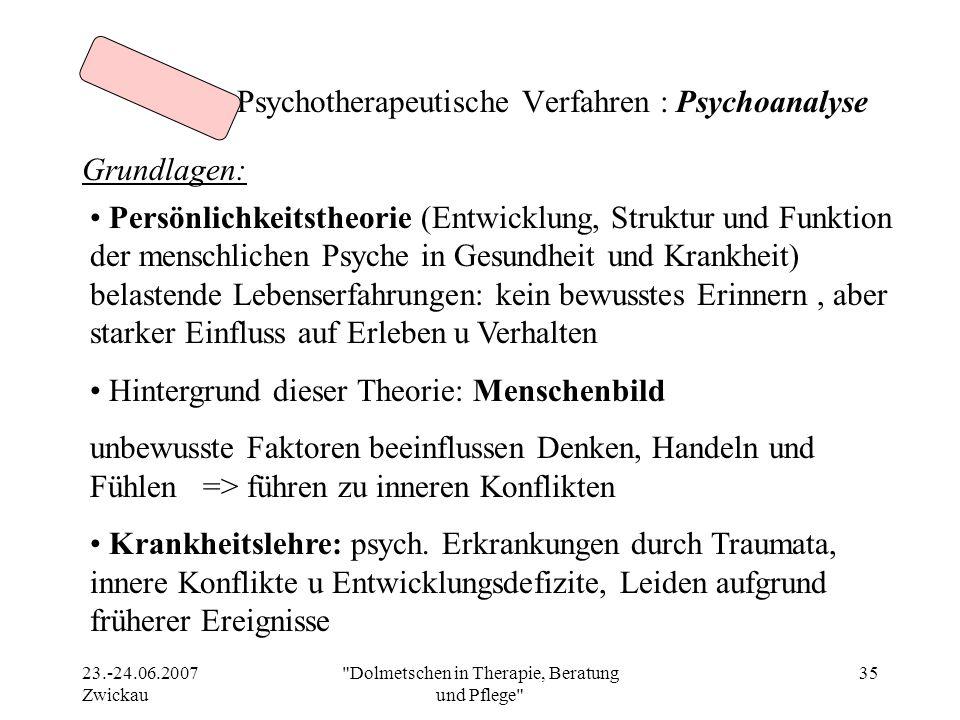 Psychotherapeutische Verfahren : Psychoanalyse