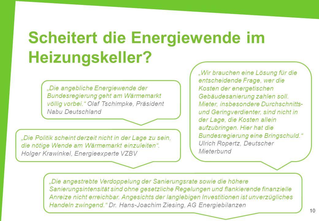 Scheitert die Energiewende im Heizungskeller