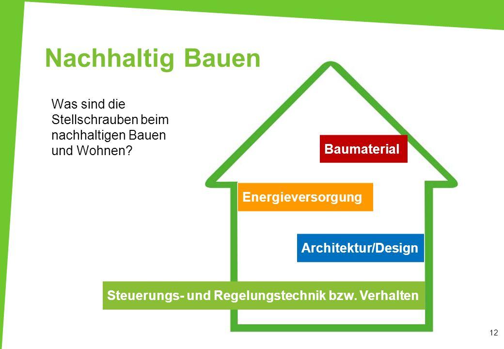 Nachhaltig Bauen Was sind die Stellschrauben beim nachhaltigen Bauen und Wohnen Baumaterial. Energieversorgung.