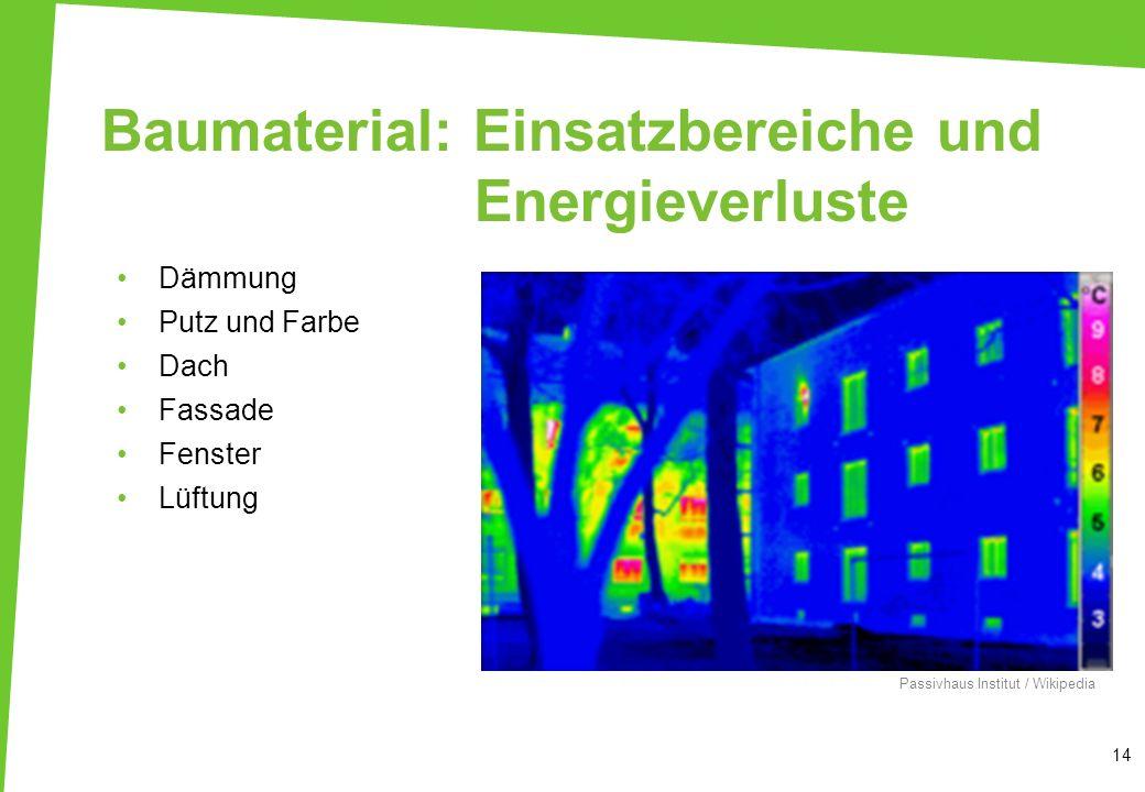 Baumaterial: Einsatzbereiche und Energieverluste