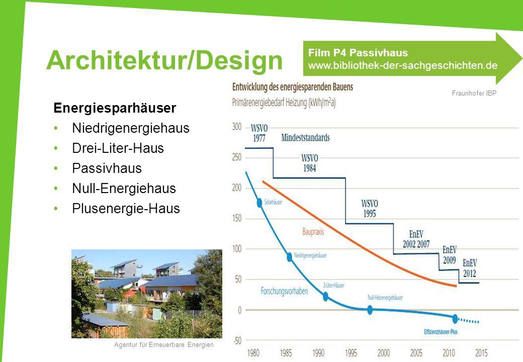 Architektur/Design Energiesparhäuser Niedrigenergiehaus