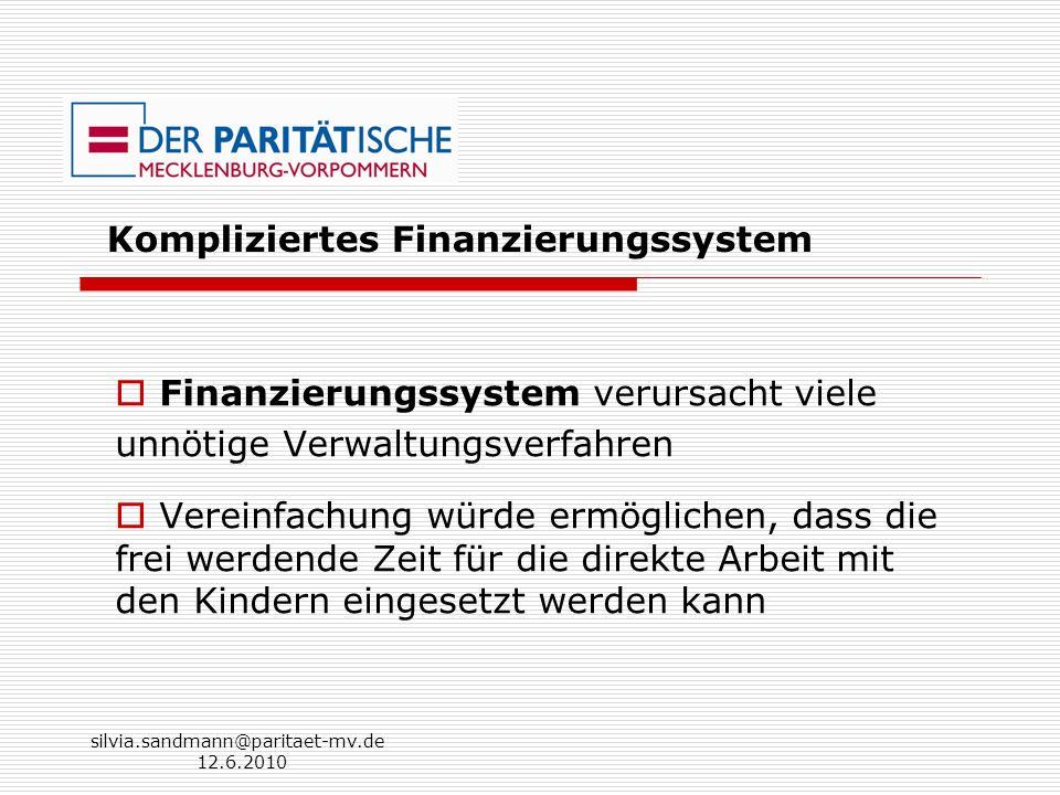 Kompliziertes Finanzierungssystem