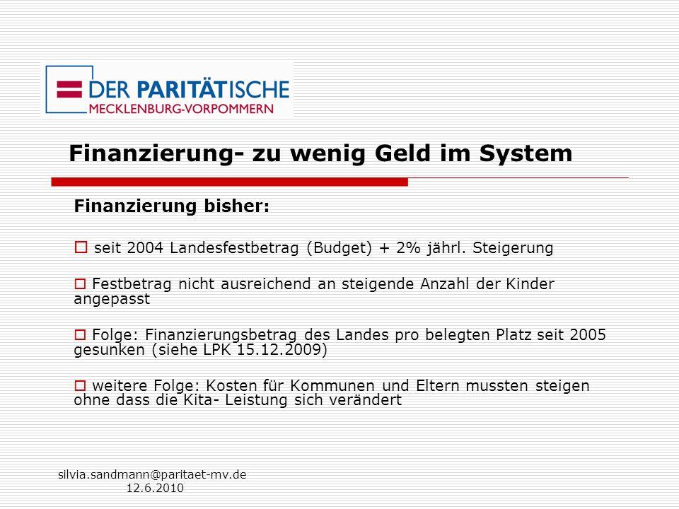 Finanzierung- zu wenig Geld im System