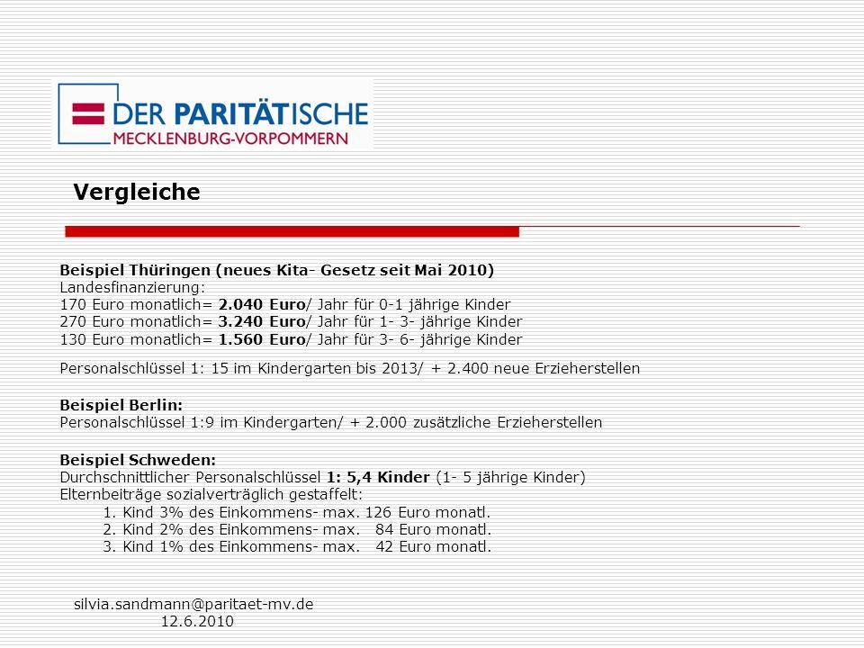 Vergleiche Beispiel Thüringen (neues Kita- Gesetz seit Mai 2010)