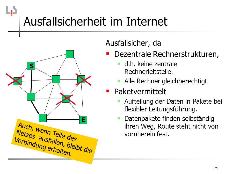 Ausfallsicherheit im Internet