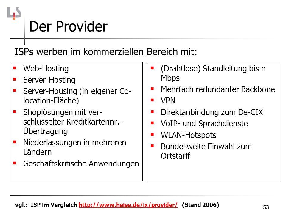 Der Provider ISPs werben im kommerziellen Bereich mit: Web-Hosting