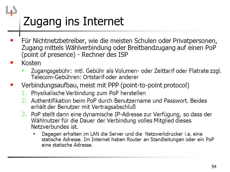 Zugang ins Internet
