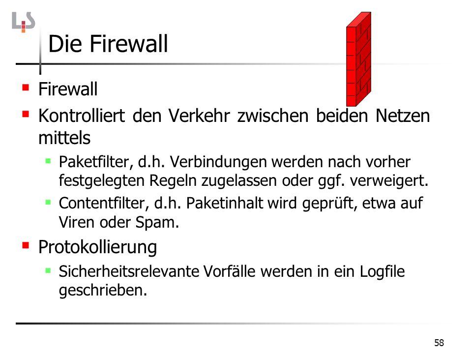 Die Firewall Firewall. Kontrolliert den Verkehr zwischen beiden Netzen mittels.