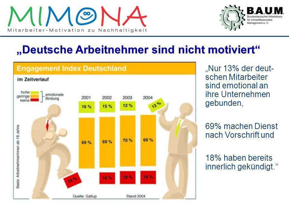 """""""Deutsche Arbeitnehmer sind nicht motiviert"""