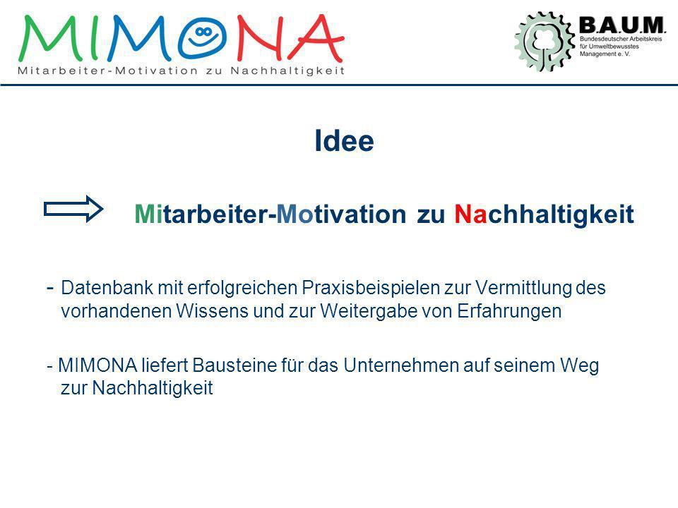 Idee Mitarbeiter-Motivation zu Nachhaltigkeit