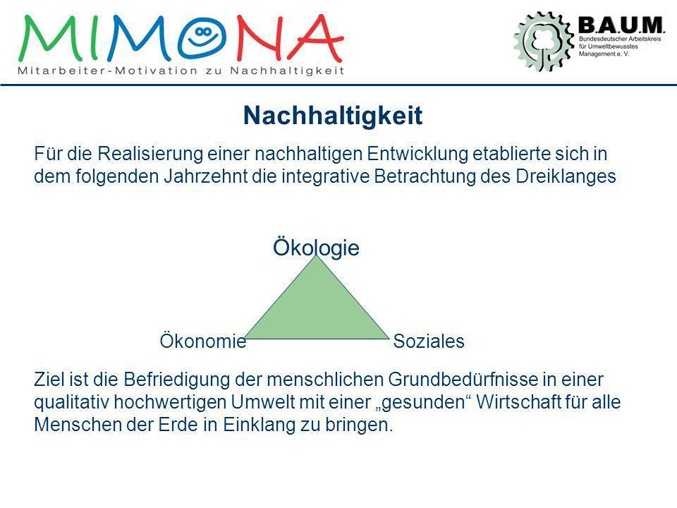 Nachhaltigkeit Ökologie