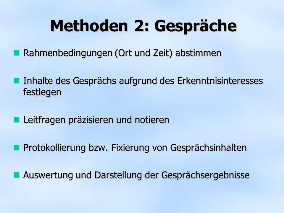 Methoden 2: Gespräche Rahmenbedingungen (Ort und Zeit) abstimmen