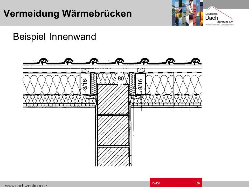 Vermeidung Wärmebrücken