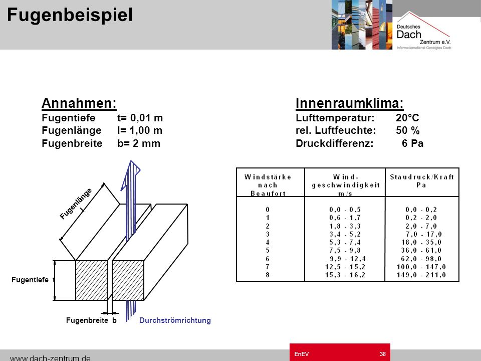 Fugenbeispiel Annahmen: Innenraumklima: Fugentiefe t= 0,01 m