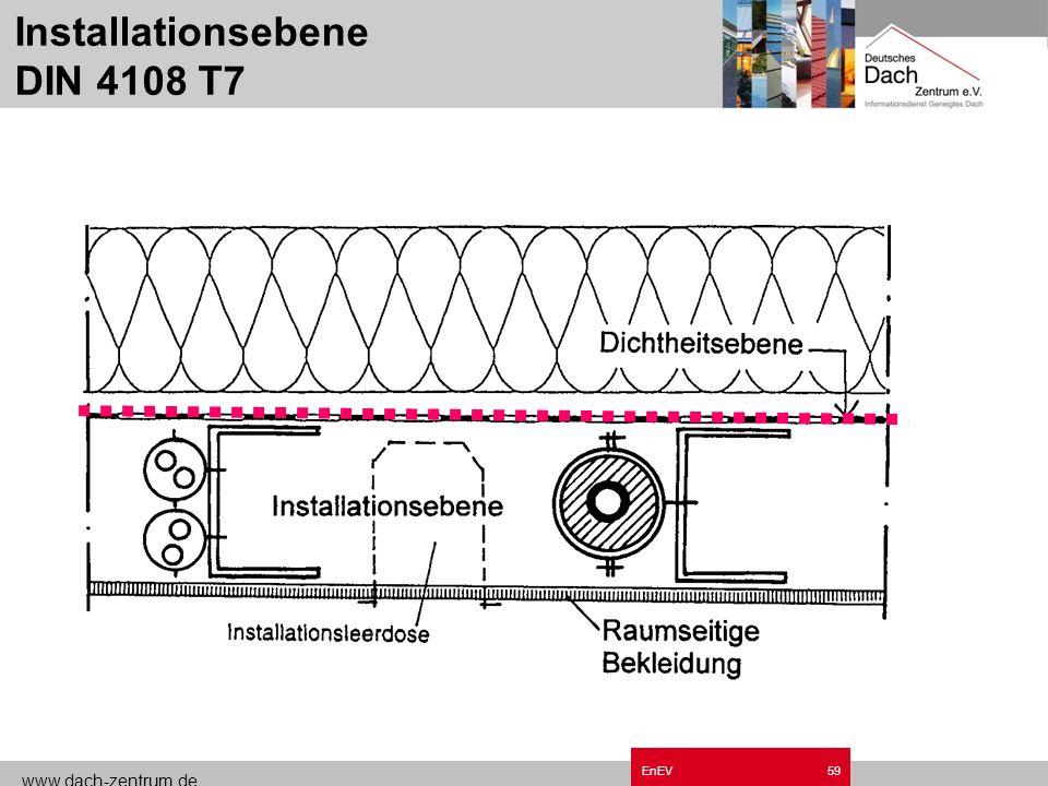 Installationsebene DIN 4108 T7