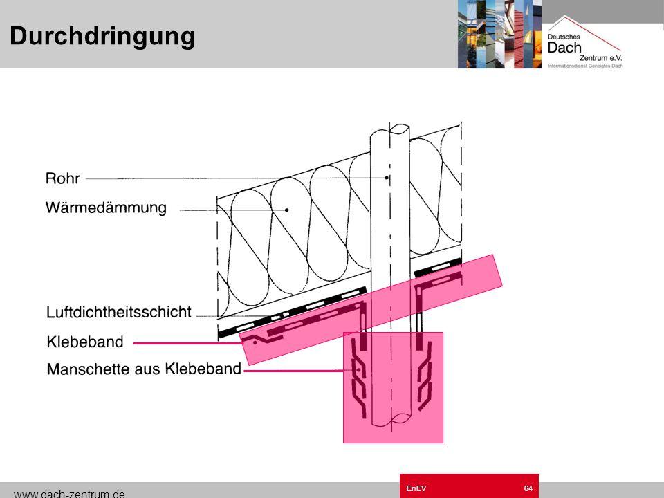 Durchdringung Grundzüge EnEV.ppt Durchdringungen