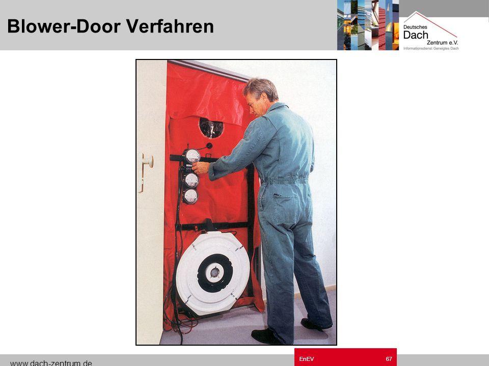 Blower-Door Verfahren