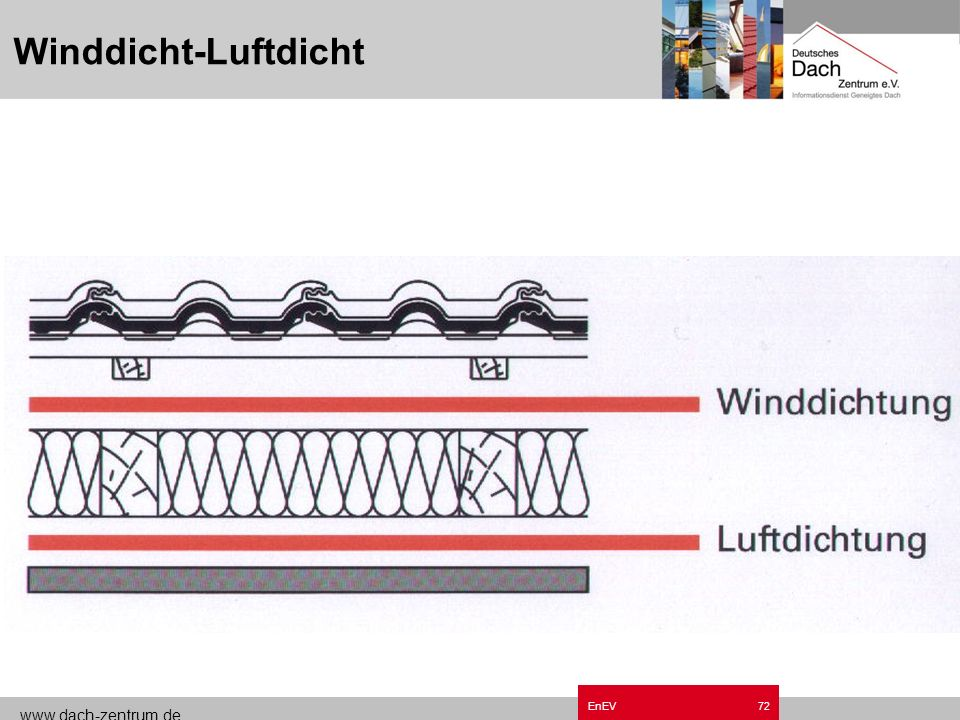 Winddicht-Luftdicht Grundzüge EnEV.ppt