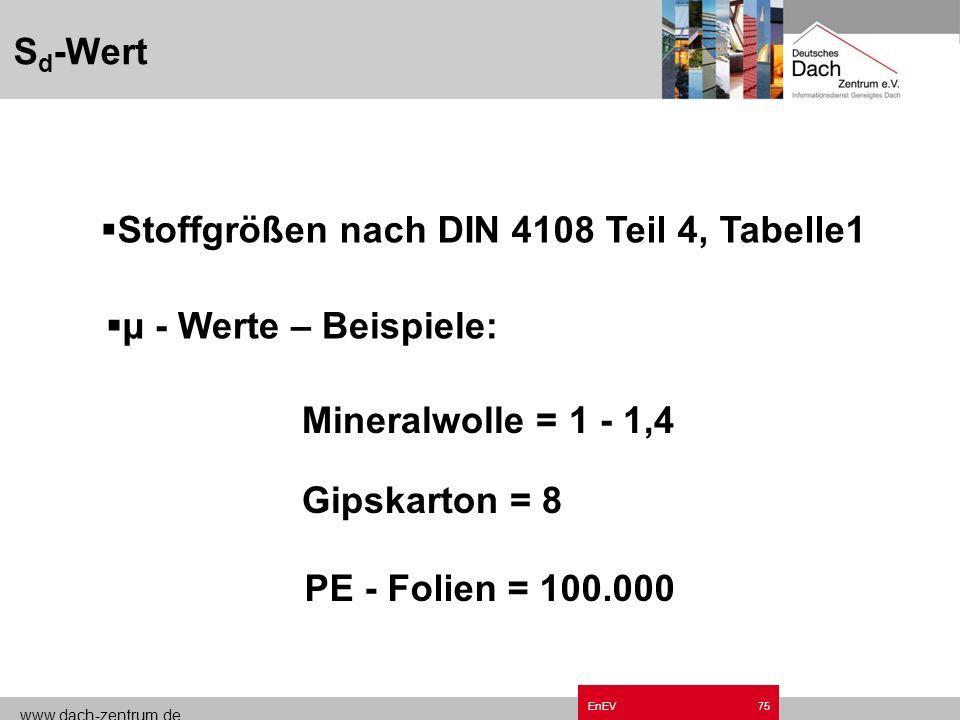 Stoffgrößen nach DIN 4108 Teil 4, Tabelle1