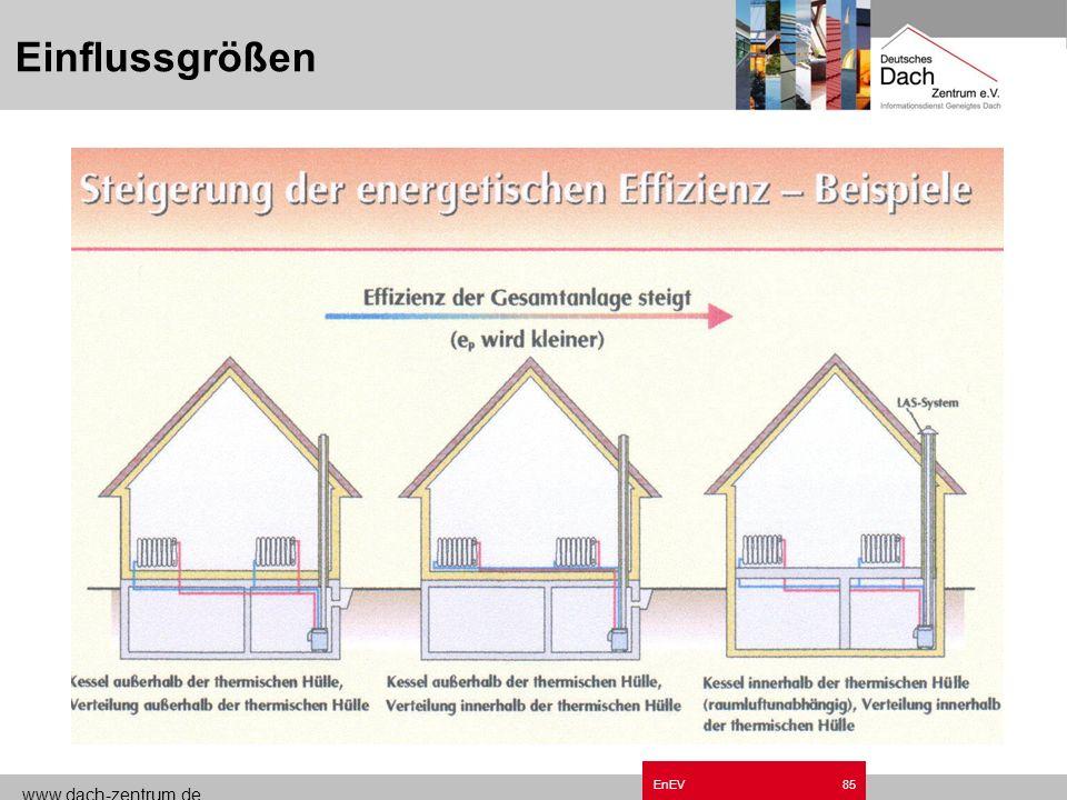 Einflussgrößen Grundzüge EnEV.ppt EnEV