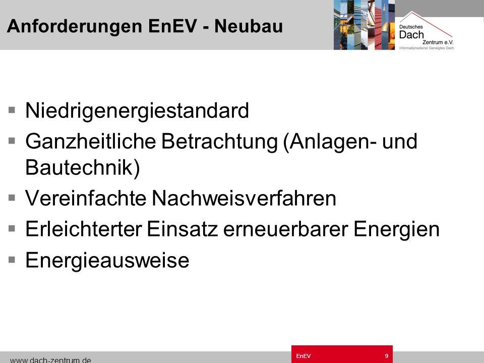 Anforderungen EnEV - Neubau