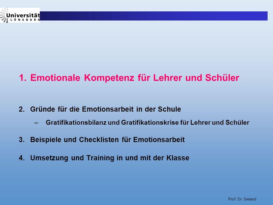 Emotionale Kompetenz für Lehrer und Schüler