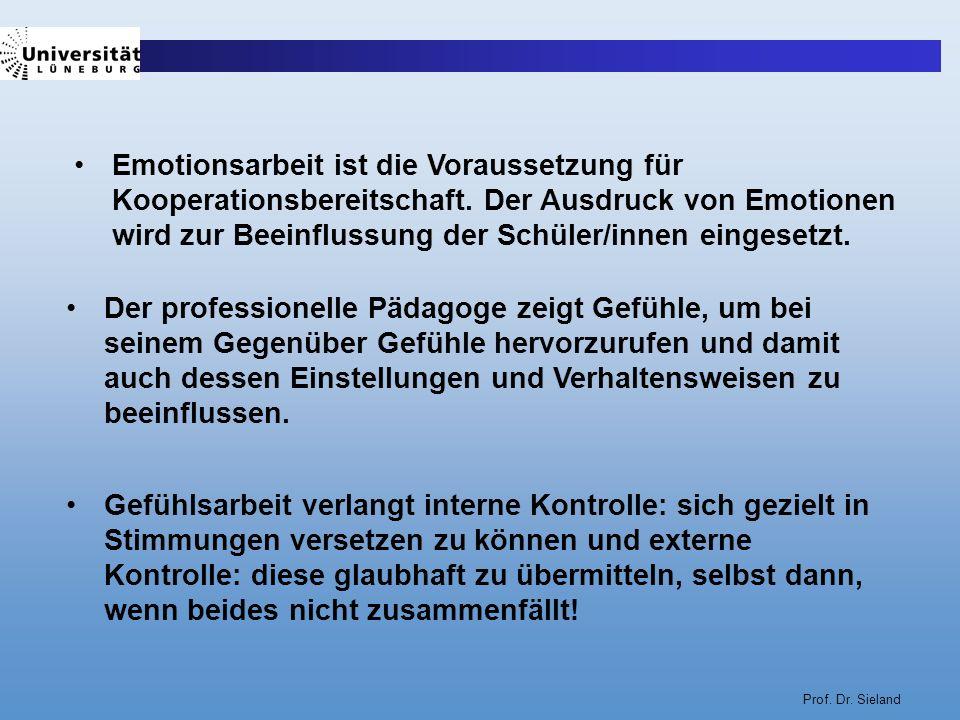 Emotionsarbeit ist die Voraussetzung für Kooperationsbereitschaft