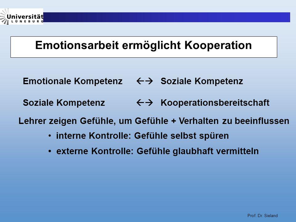 Emotionsarbeit ermöglicht Kooperation