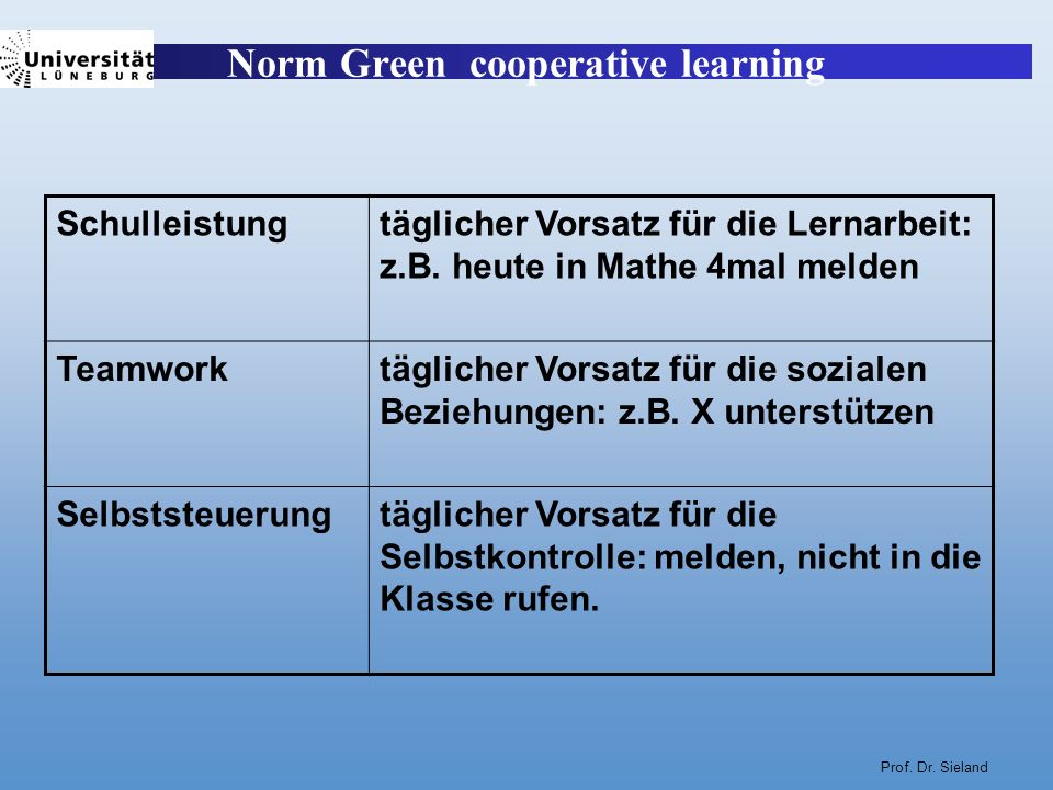 Norm Green cooperative learning