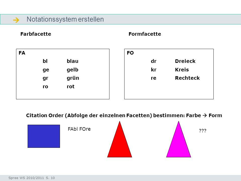  Notationssystem erstellen Farbfacette Formfacette FA bl blau ge gelb