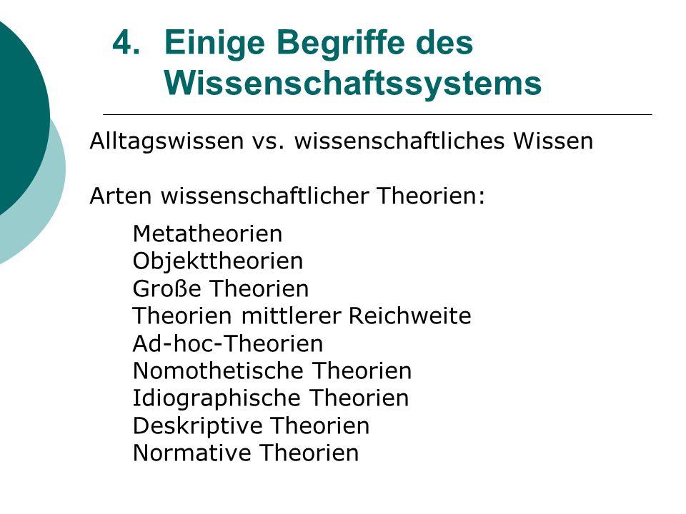 4. Einige Begriffe des Wissenschaftssystems