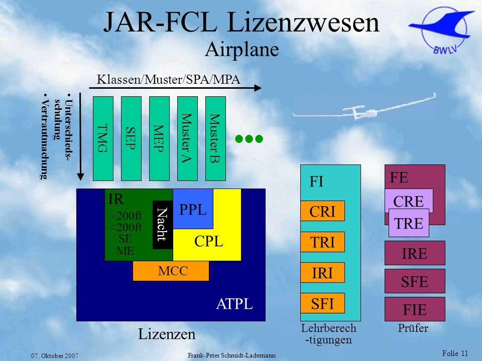 JAR-FCL Lizenzwesen Airplane