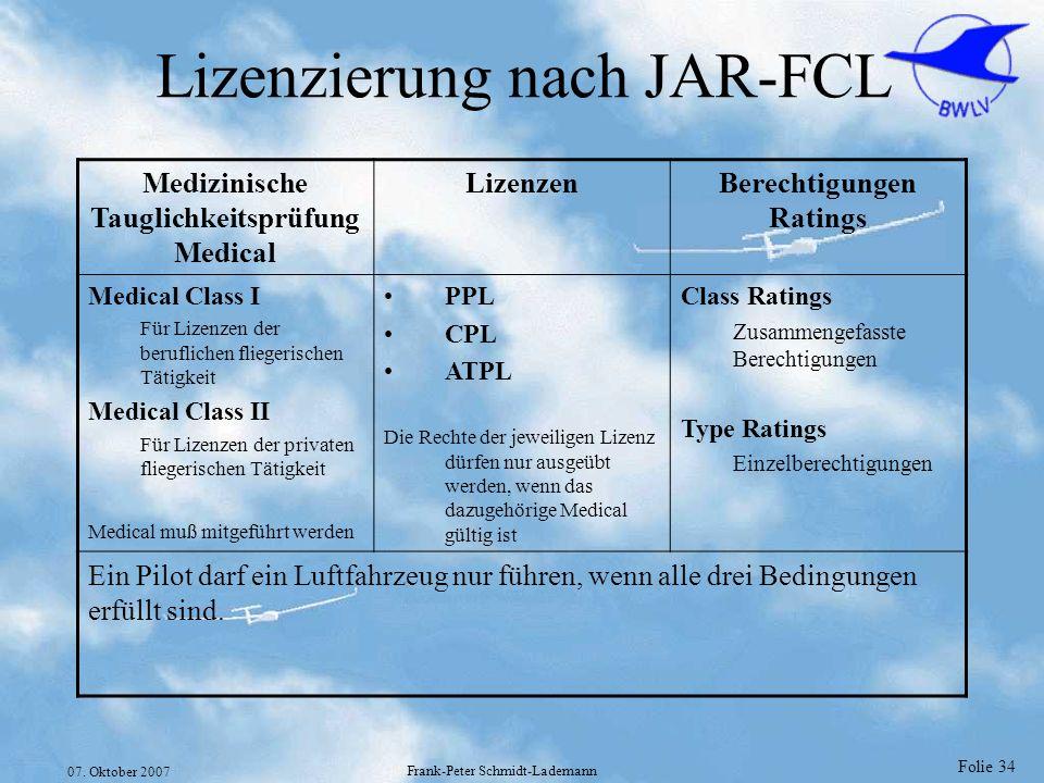 Lizenzierung nach JAR-FCL
