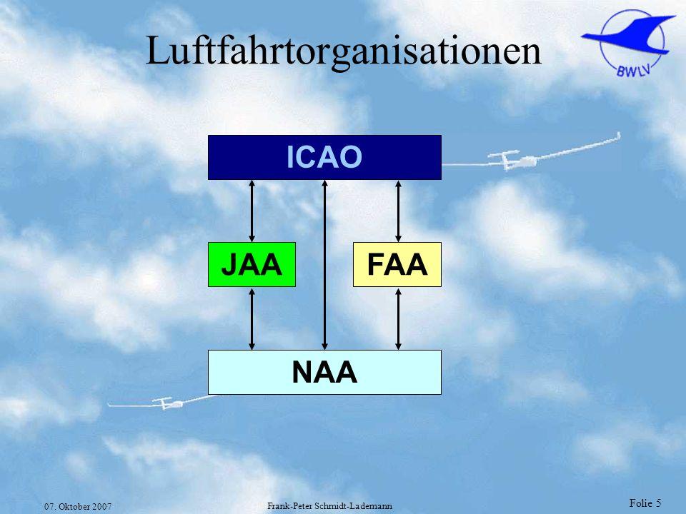 Luftfahrtorganisationen