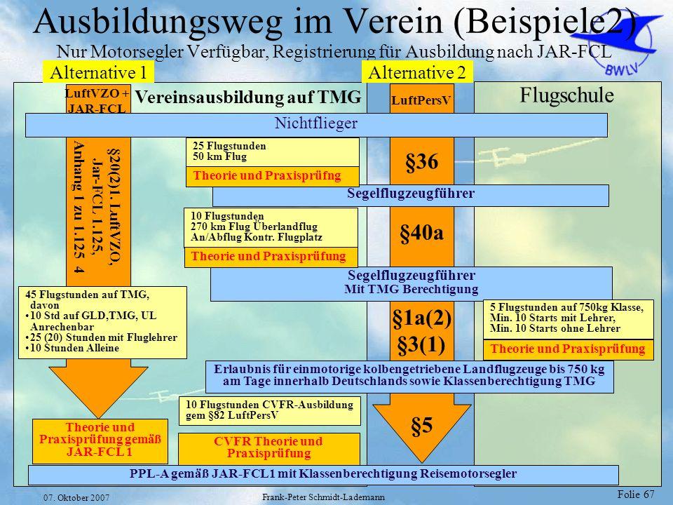 Ausbildungsweg im Verein (Beispiele2) Nur Motorsegler Verfügbar, Registrierung für Ausbildung nach JAR-FCL