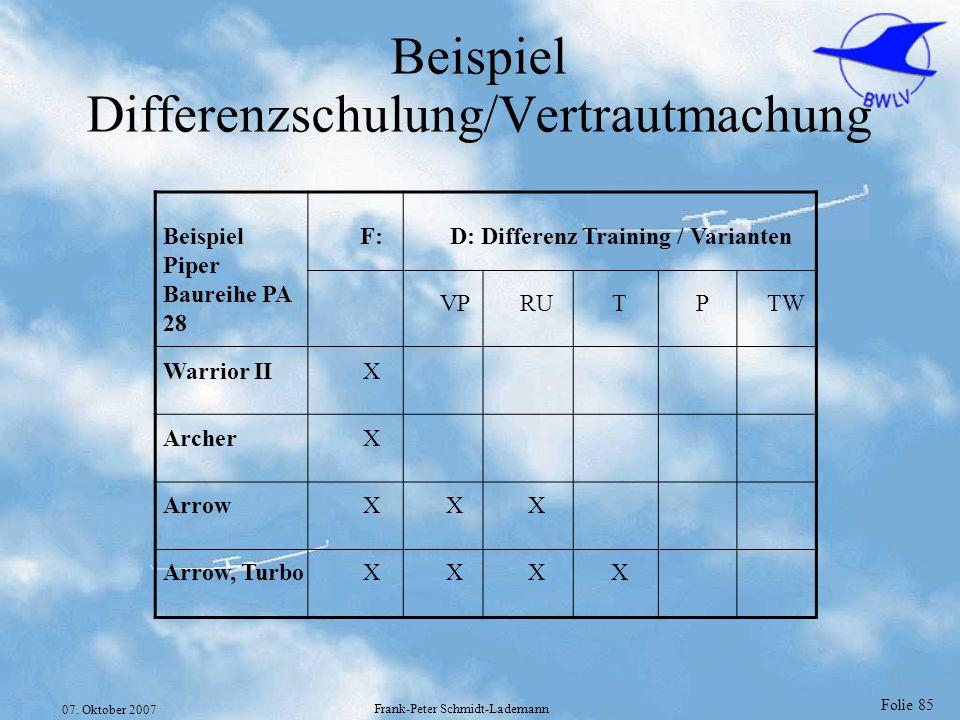 Beispiel Differenzschulung/Vertrautmachung