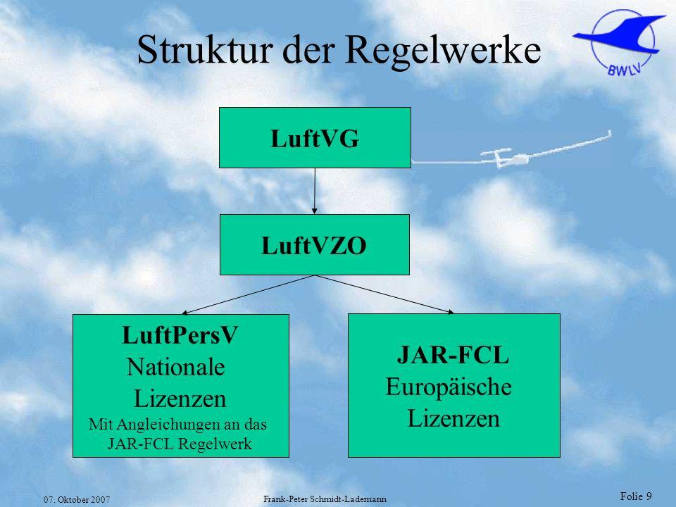 Struktur der Regelwerke