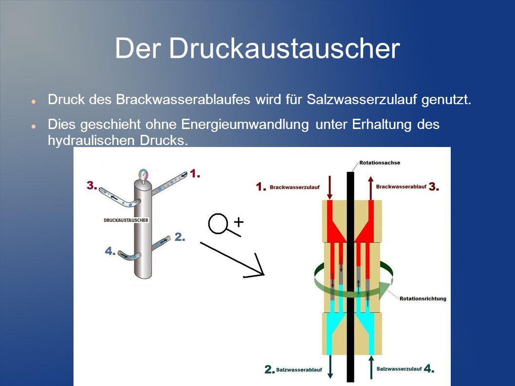Der DruckaustauscherDruck des Brackwasserablaufes wird für Salzwasserzulauf genutzt.