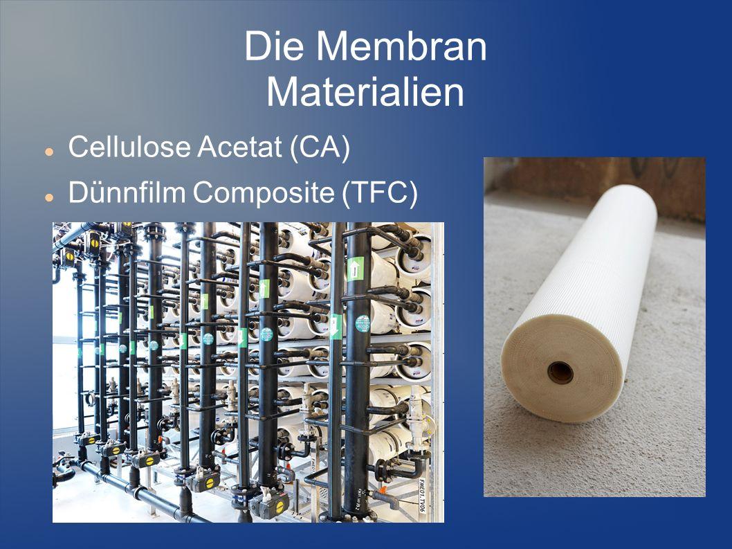Die Membran Materialien