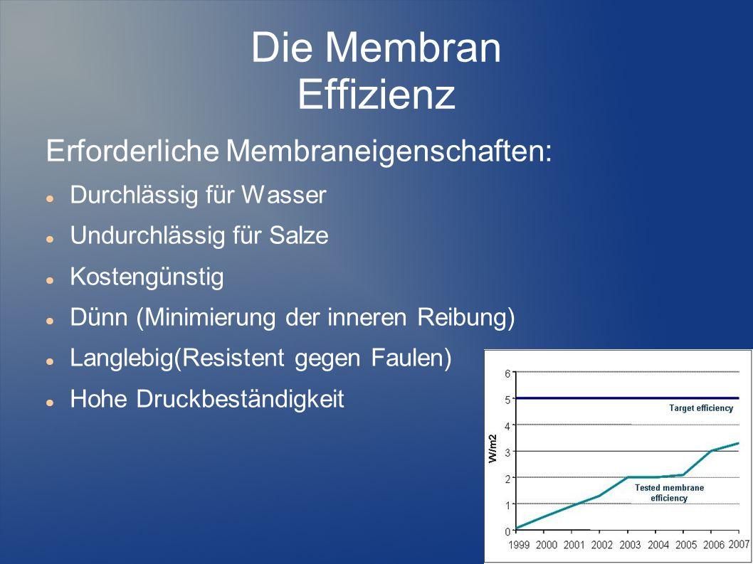 Die Membran Effizienz Erforderliche Membraneigenschaften: