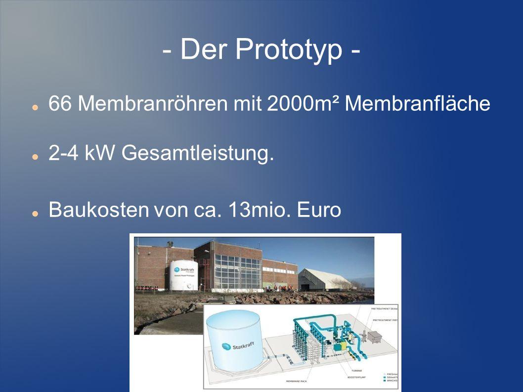 - Der Prototyp - 66 Membranröhren mit 2000m² Membranfläche