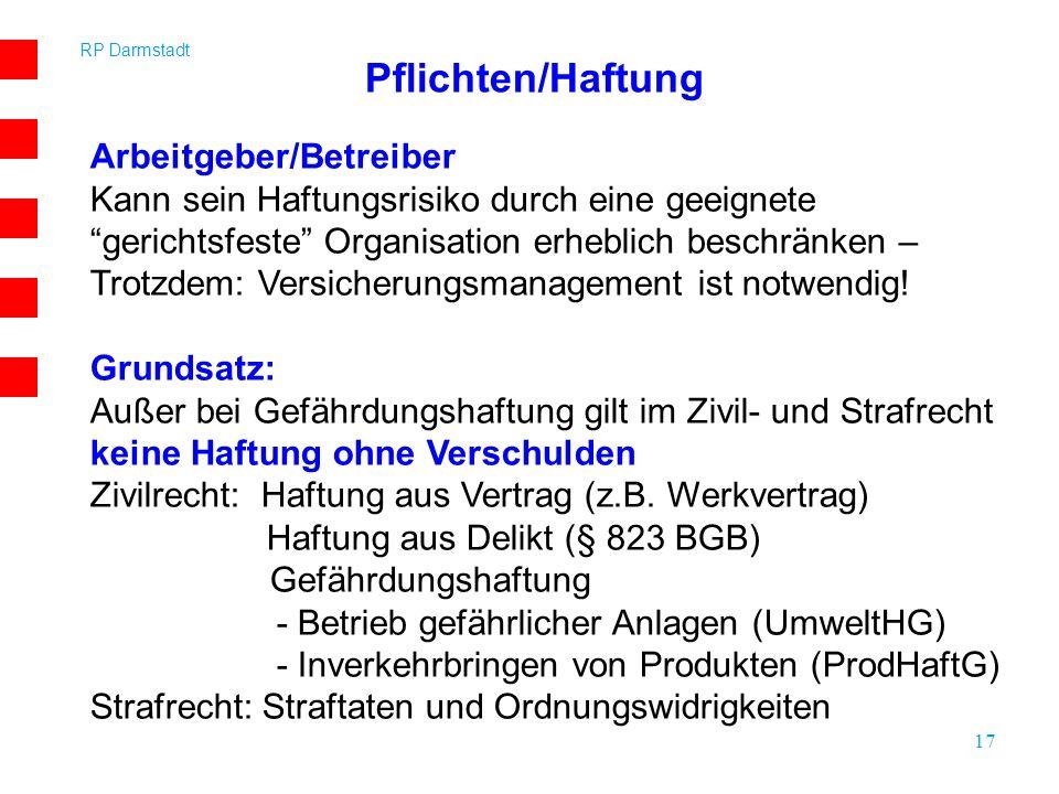 Pflichten/Haftung Arbeitgeber/Betreiber