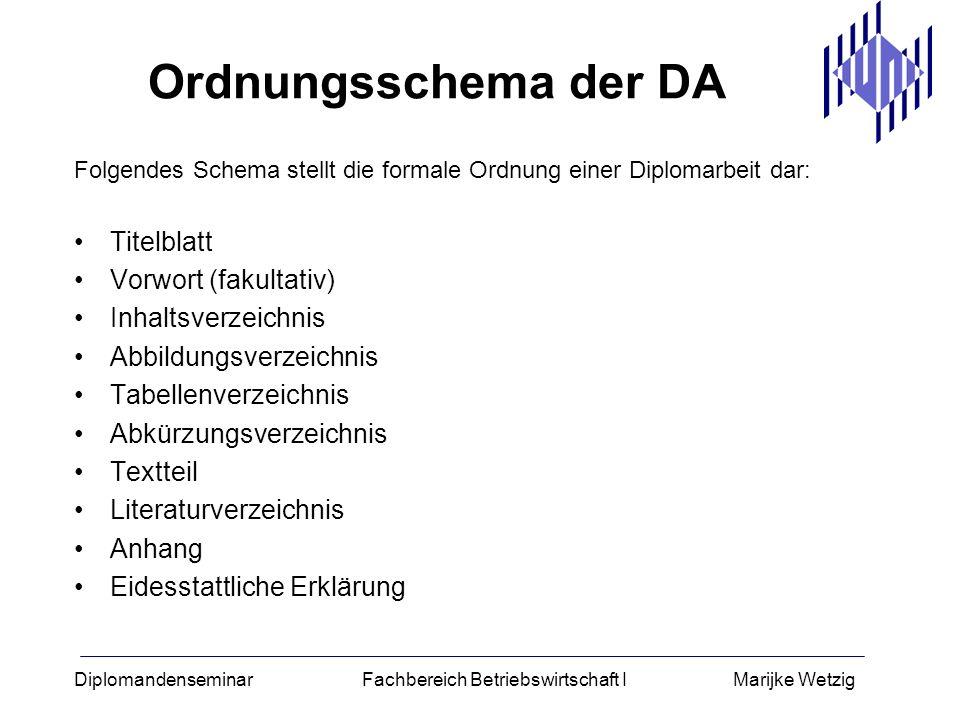 Ordnungsschema der DA Titelblatt Vorwort (fakultativ)