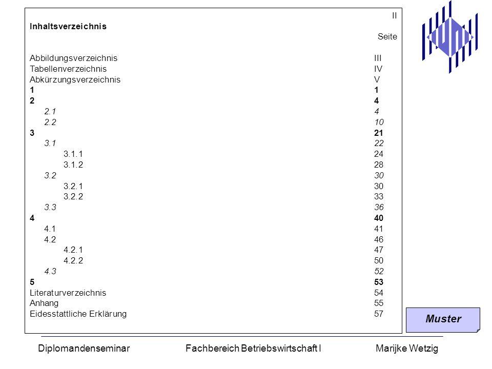 II Inhaltsverzeichnis Seite. Abbildungsverzeichnis III. Tabellenverzeichnis IV. Abkürzungsverzeichnis V
