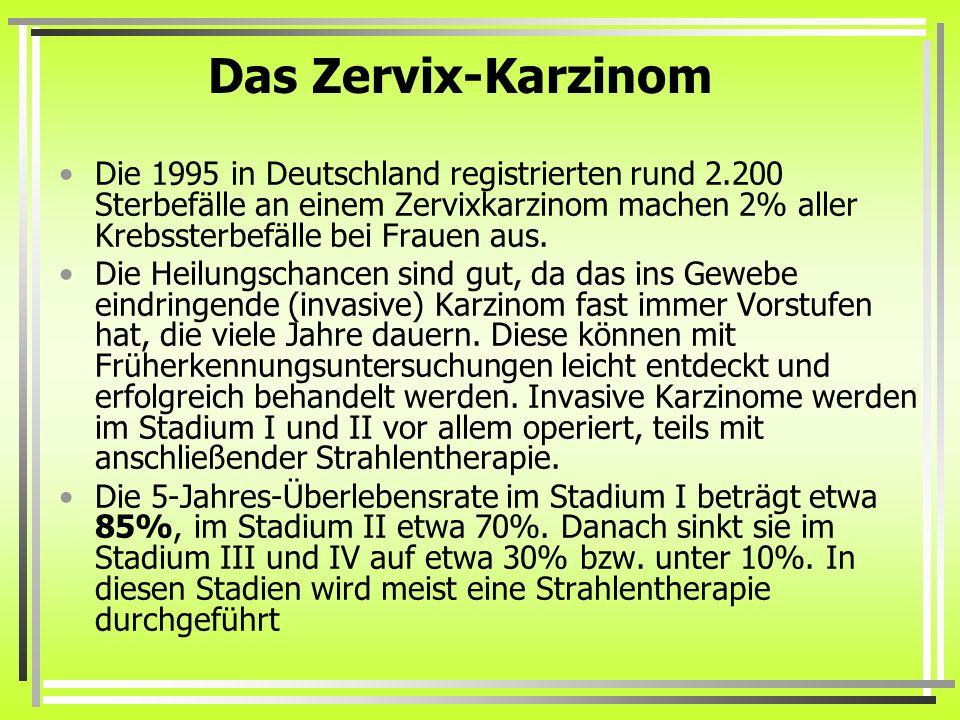 Das Zervix-Karzinom