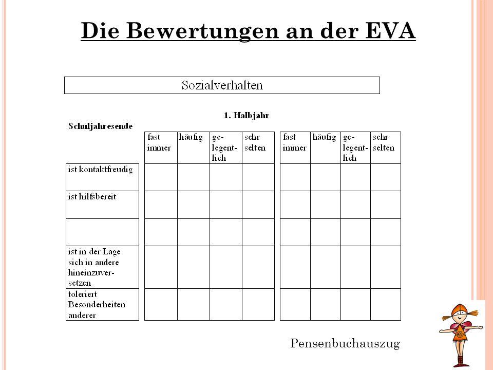Die Bewertungen an der EVA