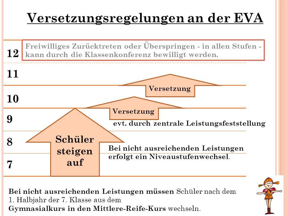 Versetzungsregelungen an der EVA
