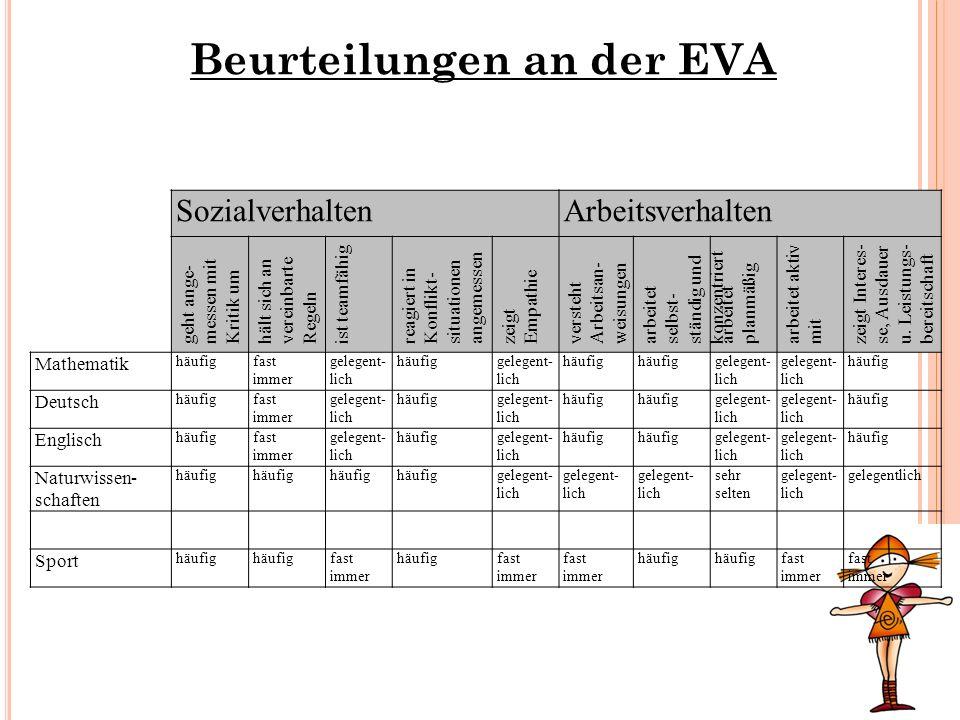 Beurteilungen an der EVA